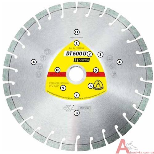 Відрізні алмазні круги, відрізні алмазні диски Klingspor
