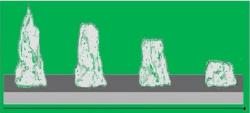 Характеристика зносу зерен електрокорунда