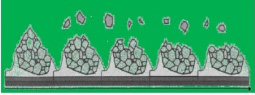 Характеристика зносу зерен керамічного електрокорунду